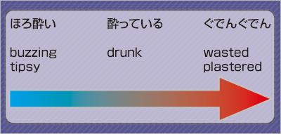 drunkdegree.jpg