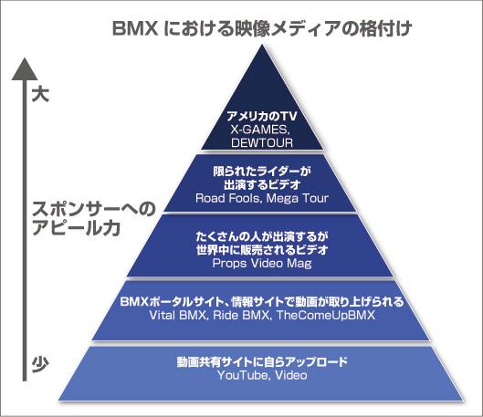 BMXmedia.jpg