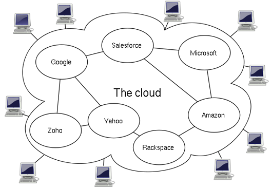 cloud_computing.png