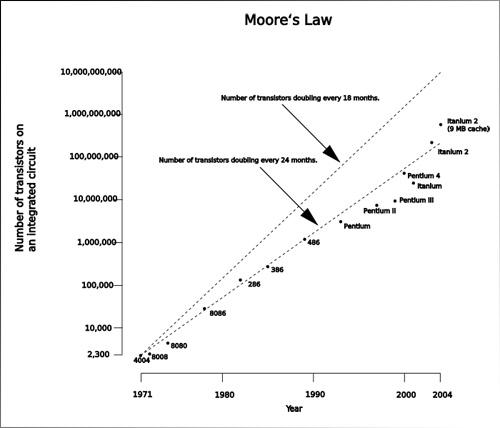 moores_law.jpg
