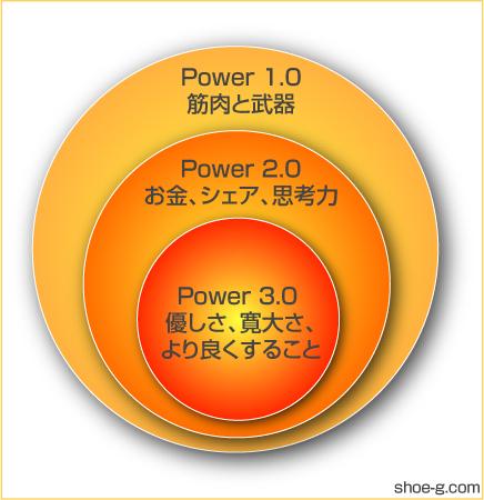 power3.jpg