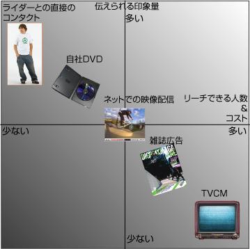 mediamatrix.jpg